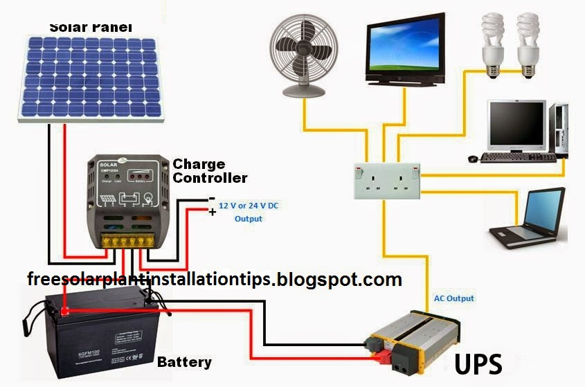 Pic 1 Represents Set Up For Solar Panel To Inverter Ups System With The Help Of External Charge Controller Setup A Plant