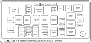 Chevrolet Fuse Box Diagram: Fuse Box Chevrolet Aveo Engine Compartment 2009 Diagram