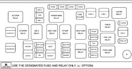 chevrolet fuse box diagram: fuse box chevrolet aveo engine compartment 2009  diagram