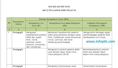 Cara Download Kisi Kisi PLPG Tahun 2016 di sergur kemdiknas go id