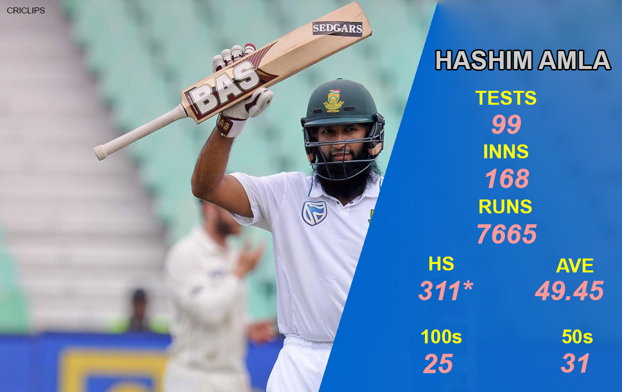 Hashim Amla 100th test