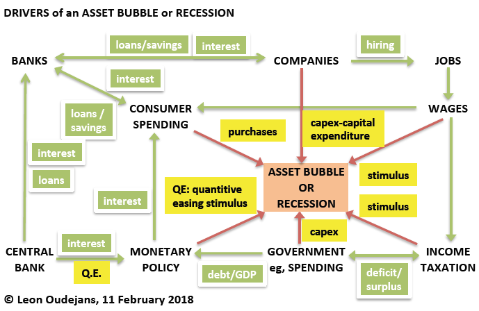 dealing with asset bubble The asset price bubble in japan in the 1980s: lessons for financial and macroeconomic stability1 shigenori shiratsuka abstract this paper reviews the implications of asset price fluctuations for financial and macroeconomic.