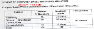 ssc delhi police constable exam pattern