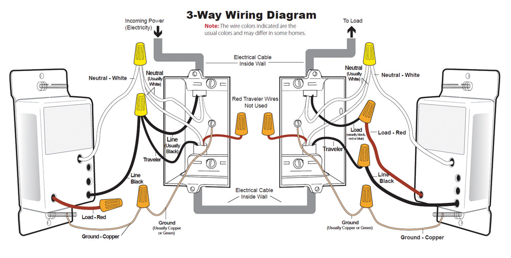 3-way Dimmer Switch Wiring Diagram