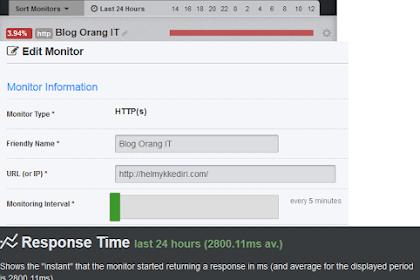 Mengatasi situs blog dialihkan kemercusuar
