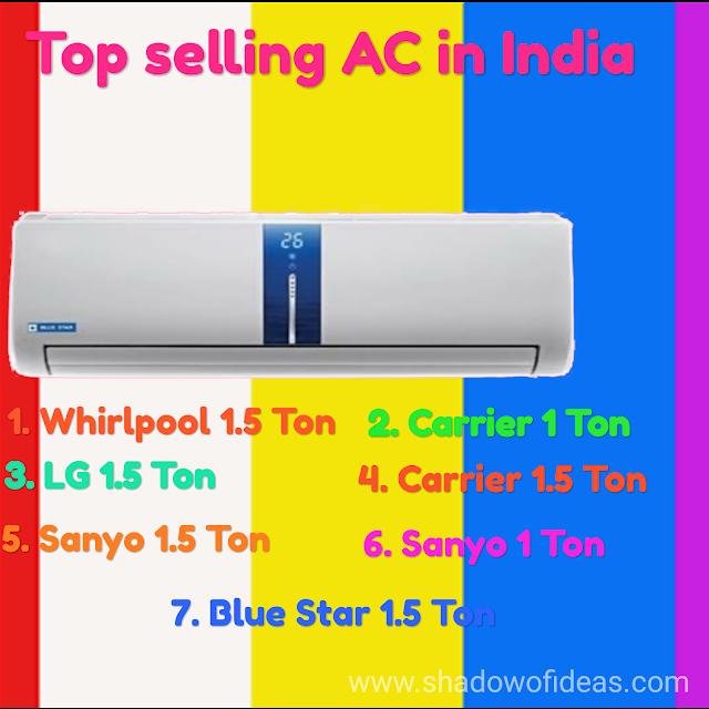 7 Best AC in India