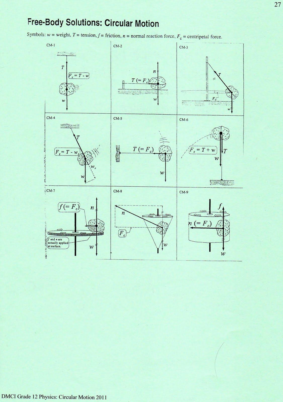 Physics1202-2010: Circular motion