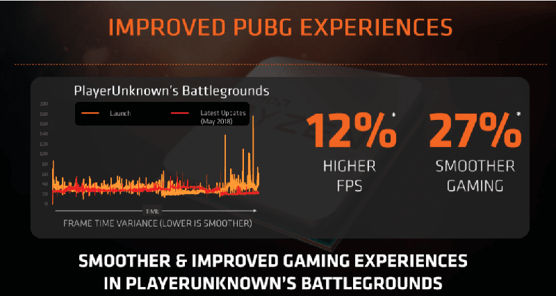 PUBG improvements