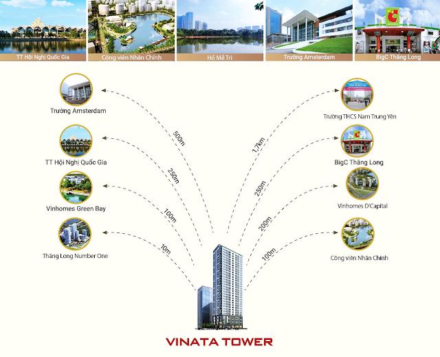 Liên kết vùng dự án Vinata Tower