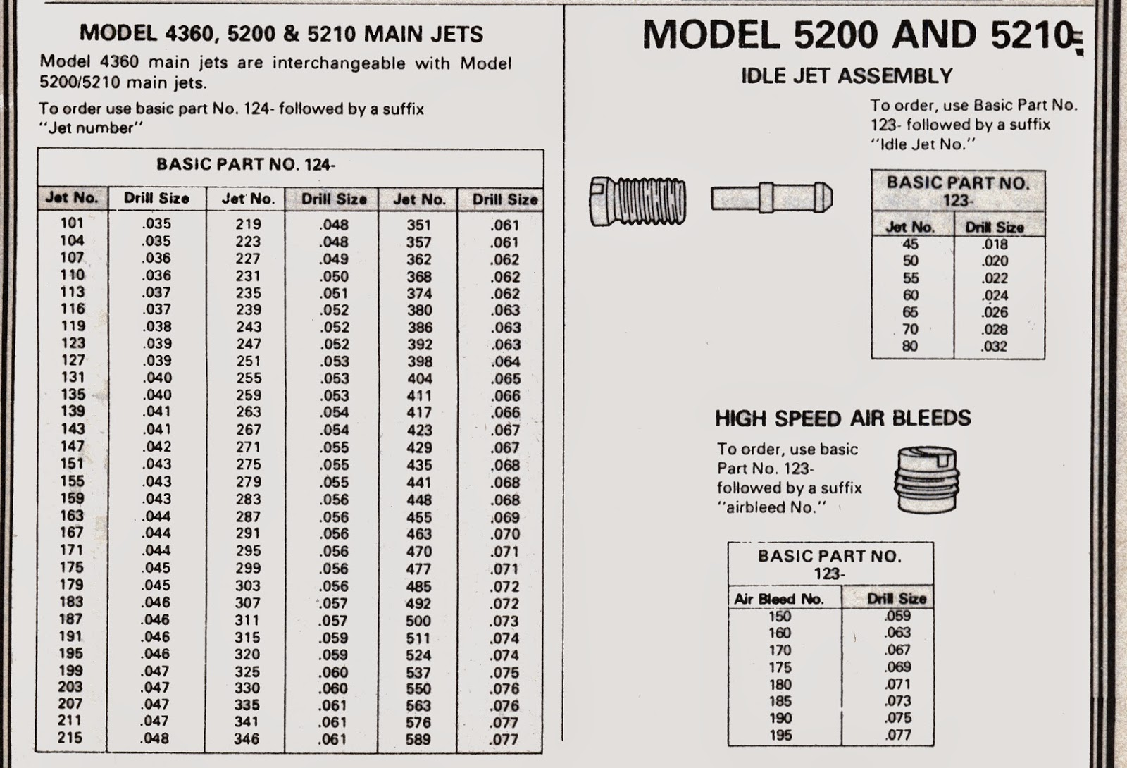 Tech Series Holley Main Jet Size Chart Drill Air Bleed List