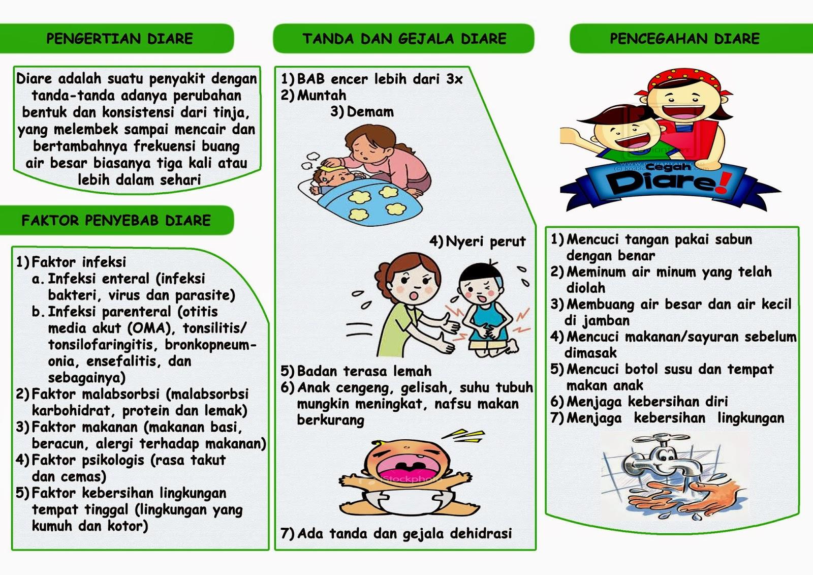 hubungan diabetes melitus tipe 2 dengan obesitas