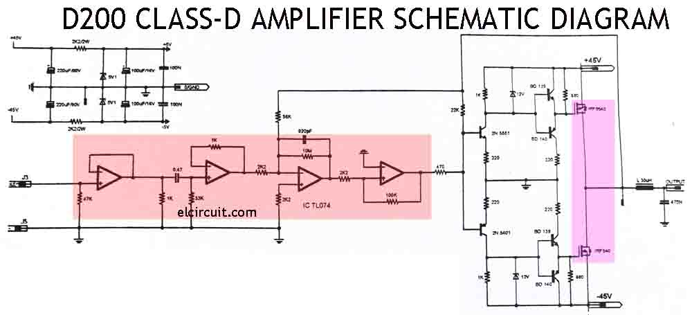 D200 Class-d Power Amplifier For Diy Audio