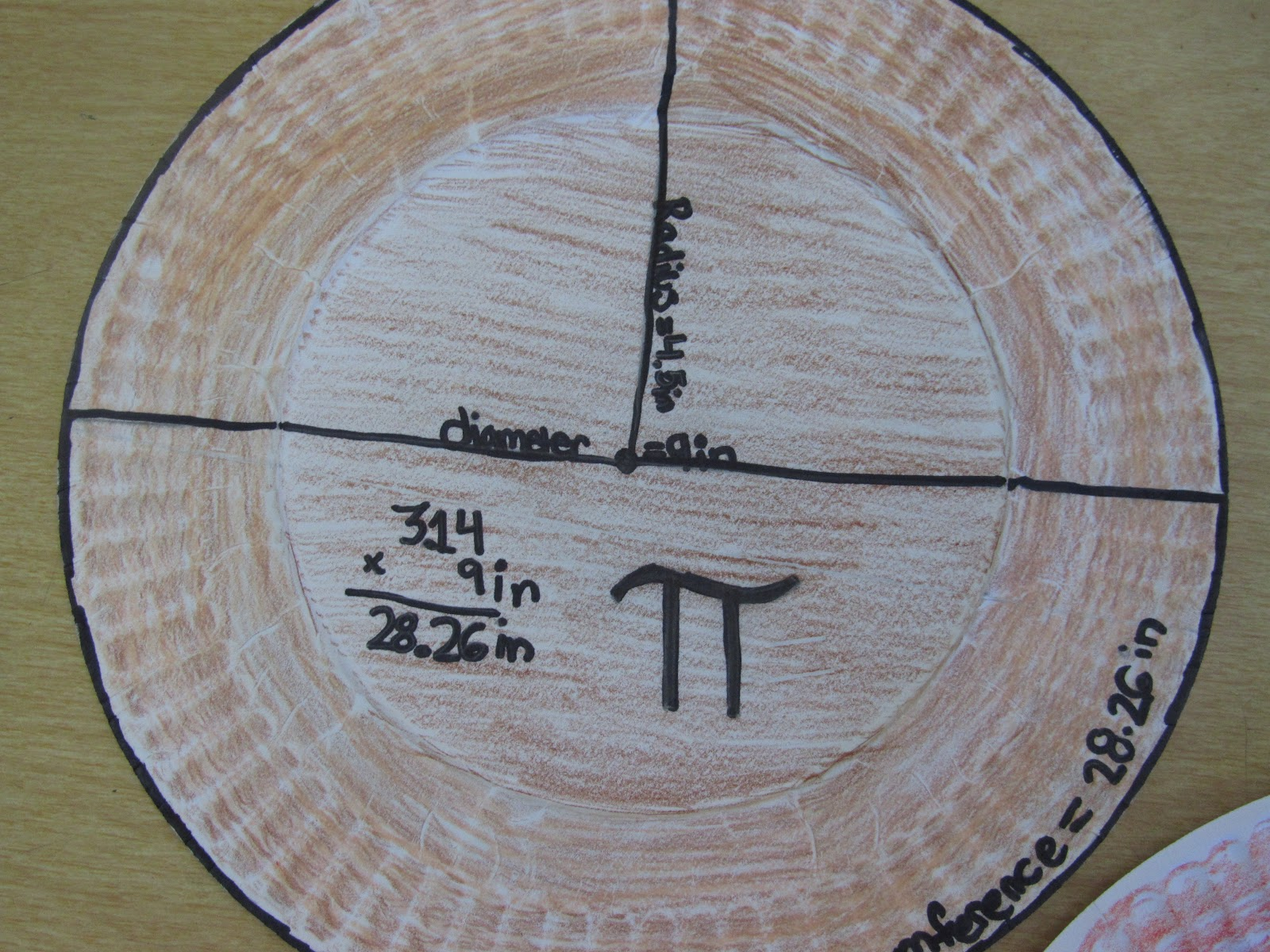 The Reading Bud S Pi Day Revisited