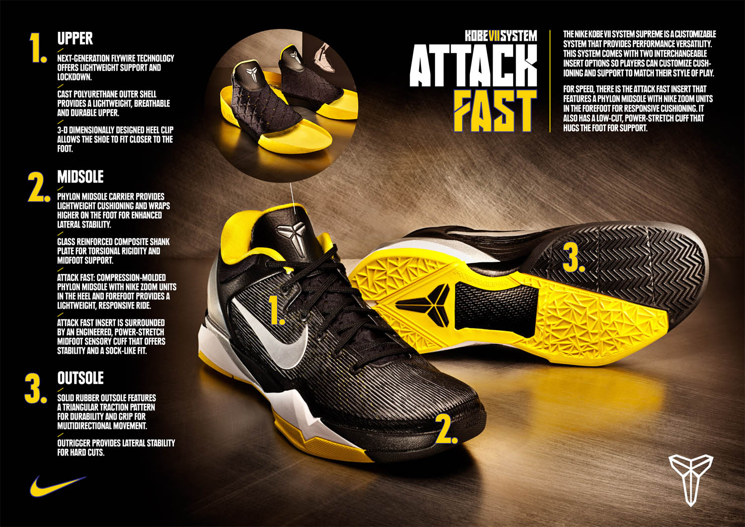 the best attitude 218f1 b62c2 Nike Zoom Kobe VII System   140. The Attack Fast version. Comes with a  single midsole with Zoom Air in the forefoot and heel.