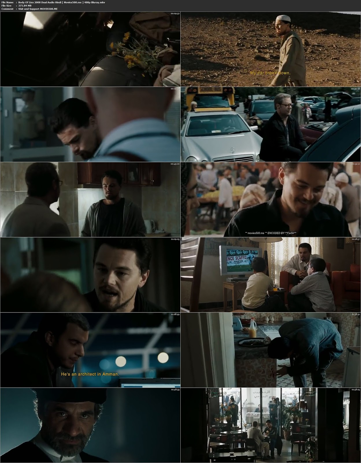 Body Of Lies 2008 Hindi Dubbed 300MB BluRay 480p at movies500.site