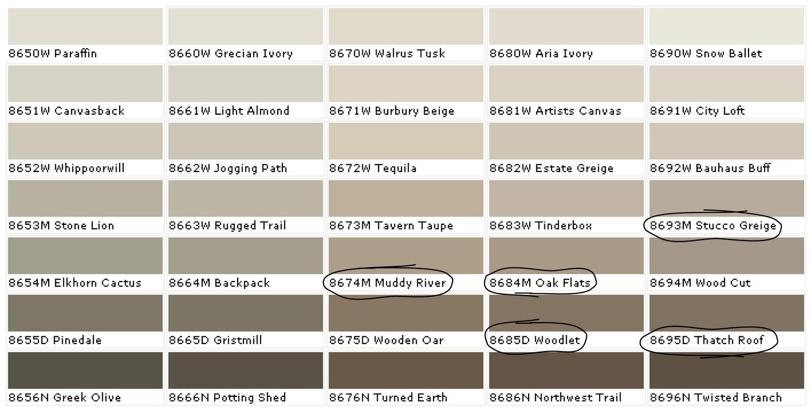 Stylish Guide To Interior Design