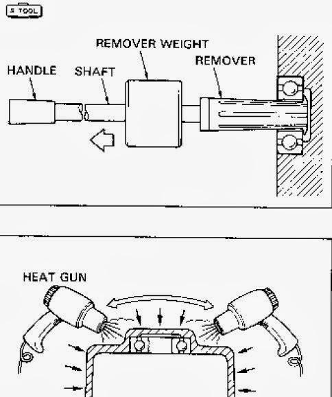 bearing remover/pelepas laker