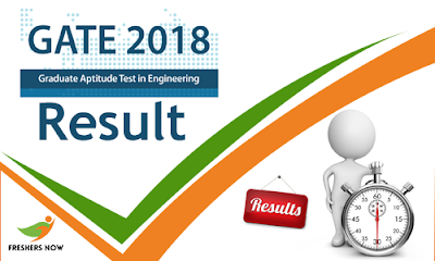 IIT Guwahati GATE 2018 Result with Score Card 2018