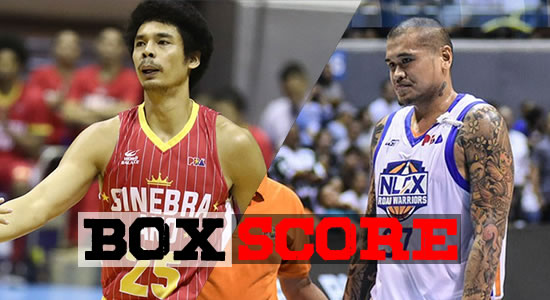 Box Score List: Ginebra vs NLEX 2018 PBA Governors' Cup