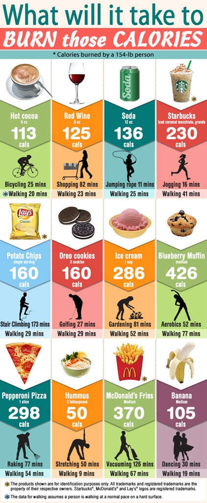 Calorie Control Versus Exercise: Two Scientists' Findings