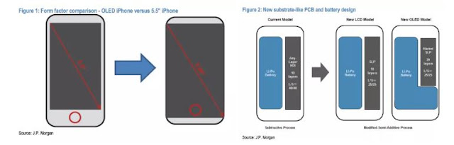 Analyst JPMorgan believes that Apple's upcoming edge-to-edge OLED iPhone 8 will include with AirPods in box and may not include to iPhone 7S models