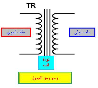 شرح المحول الكهربائي ومكوناته وأصنافه وأنواعه Le Transformateur