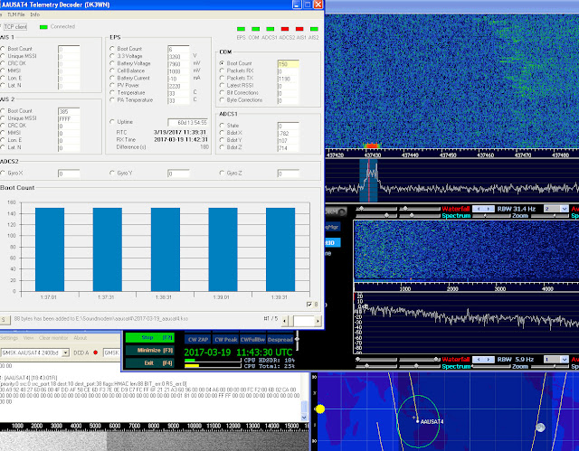 AAUSAT-4 2400 baud Telemetry Signal