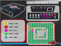 Easy-JTAG Very HOT Update. v1.9.0.5 - KMVTU000LM REPAIR