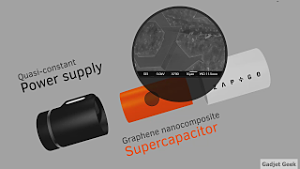 Zap & go Super Capacitor