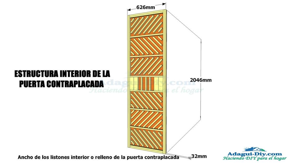 Plano de la estructura de puerta contraplacada | Web del Bricolaje ...