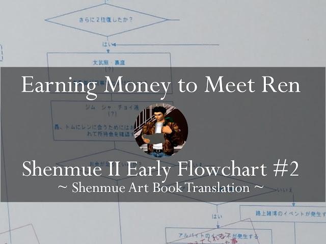 Earning Money to Meet Ren