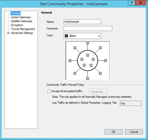 Spikefish Solutions Blog: Check Point - Star VPN - HUB and
