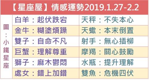 【星座屋】星座情感運勢2019.1.27-2.2