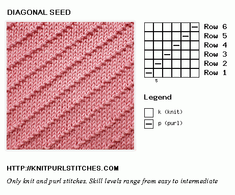 Diagonal Seed Knit - Purl stitches