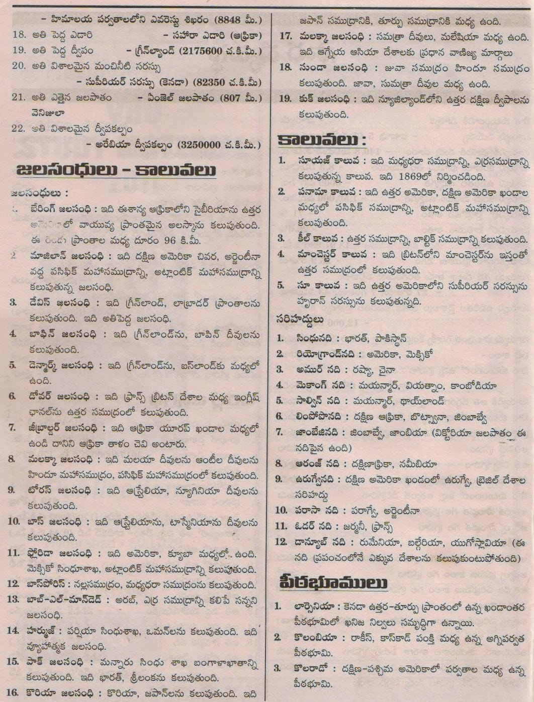 Vro Vra Study Material In Telugu Pdf