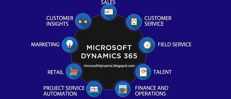 Microsoft Dynamics 365 blogs