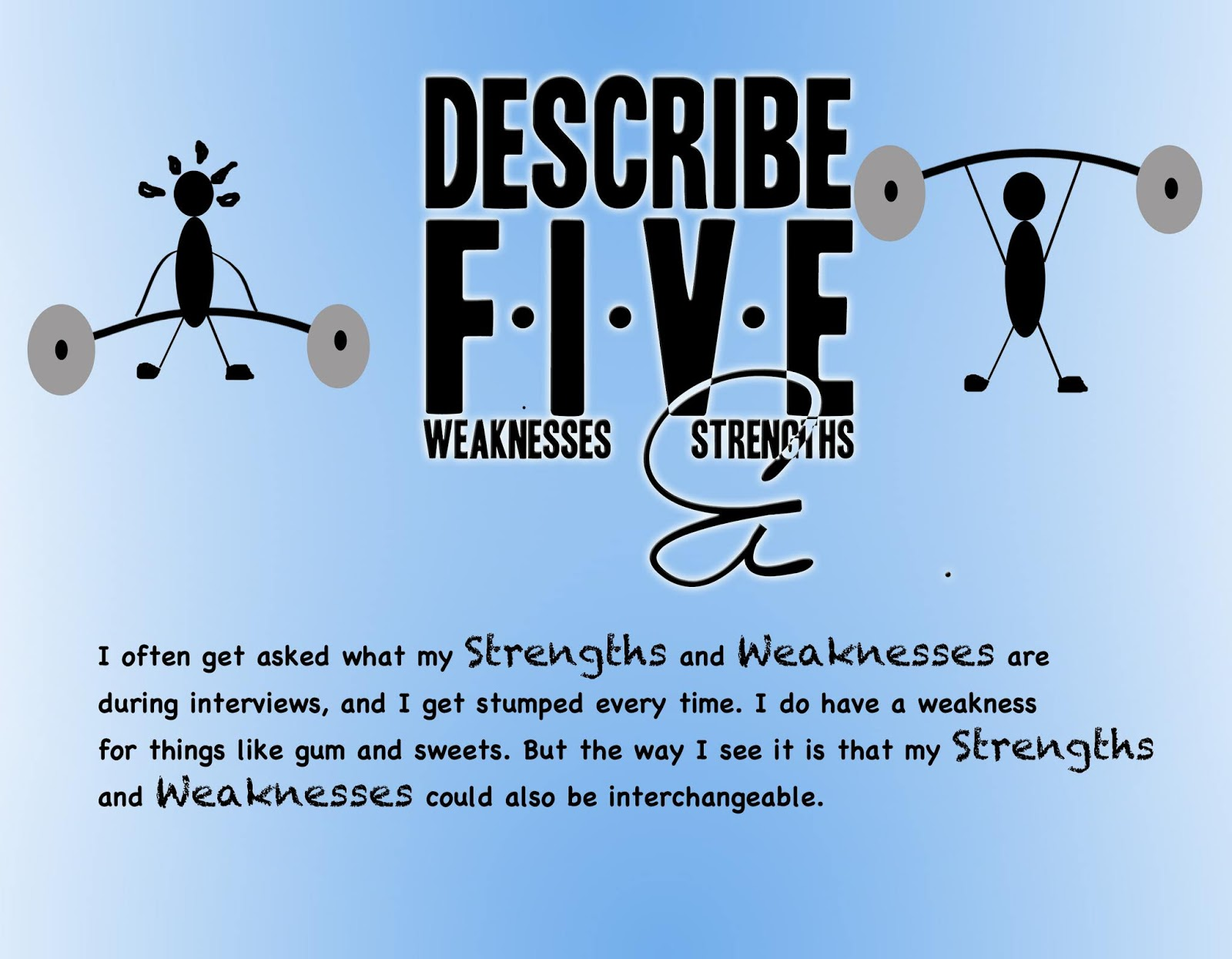 paragraph on my strength and weakness