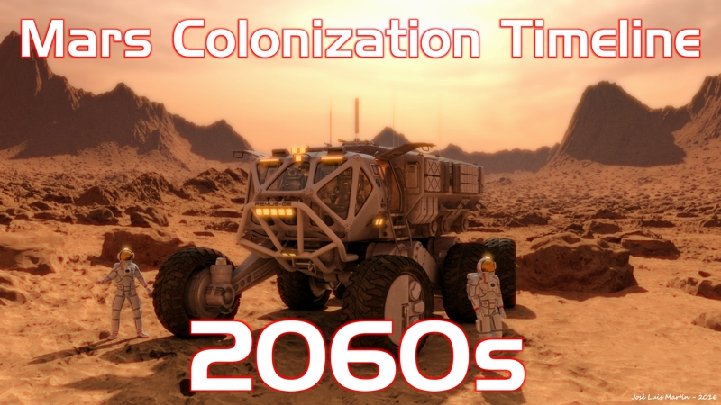 Mars Colonization Timeline - 2060s - Nuclear fusion spaceships open up Mars