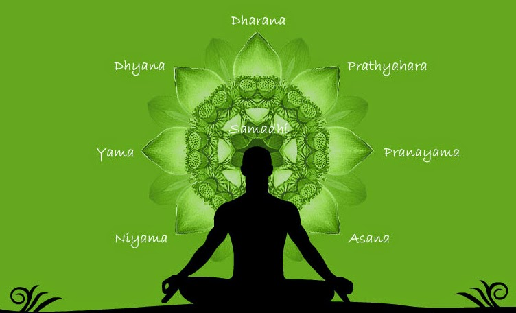 Types,tips,method,technique,benefits,side effects yoga guru