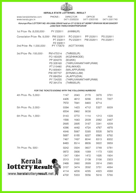27-12-2018 KARUNYA PLUS Lottery KN-245 Results Today - kerala lottery result