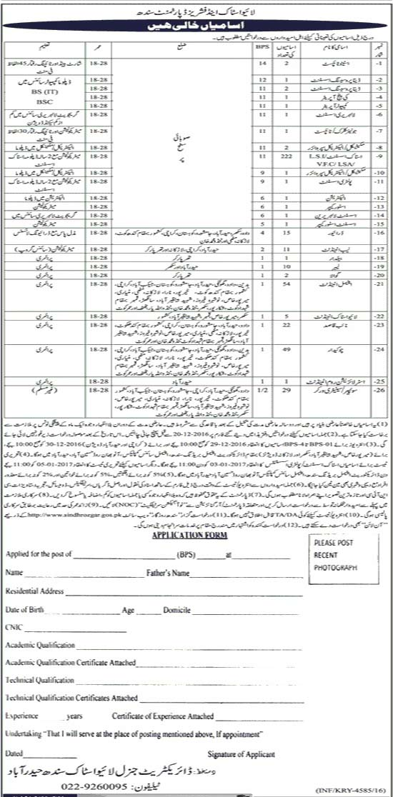 Livestock and Fisheries Department Karachi Jobs Ad 2