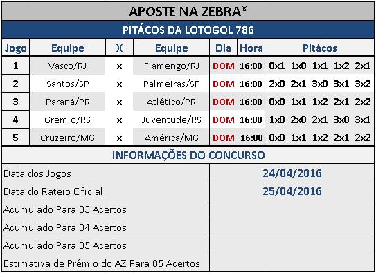 LOTOGOL 786 - PALPITES / PITÁCOS DA ZEBRA 01