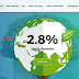 Review Biostry - Dự án đầu tư vào công ty sinh học - Lãi 2.8% hằng ngày mãi mãi - Thanh toán tức thì