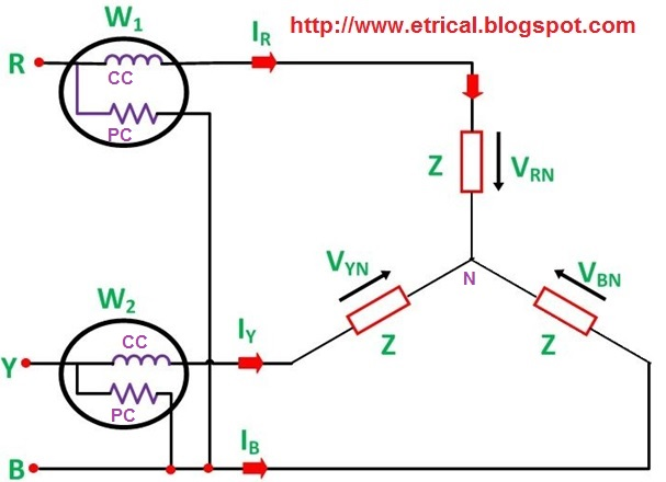 Two Wattmeter Method - Measurement of Three Phase Power
