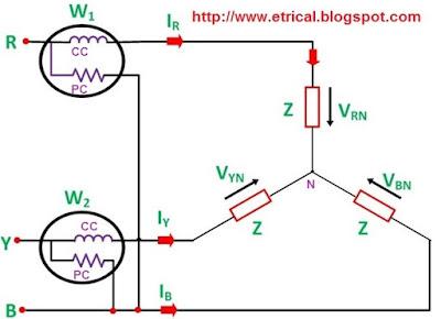 Two Wattmeter Method- three-phase-power-measurement