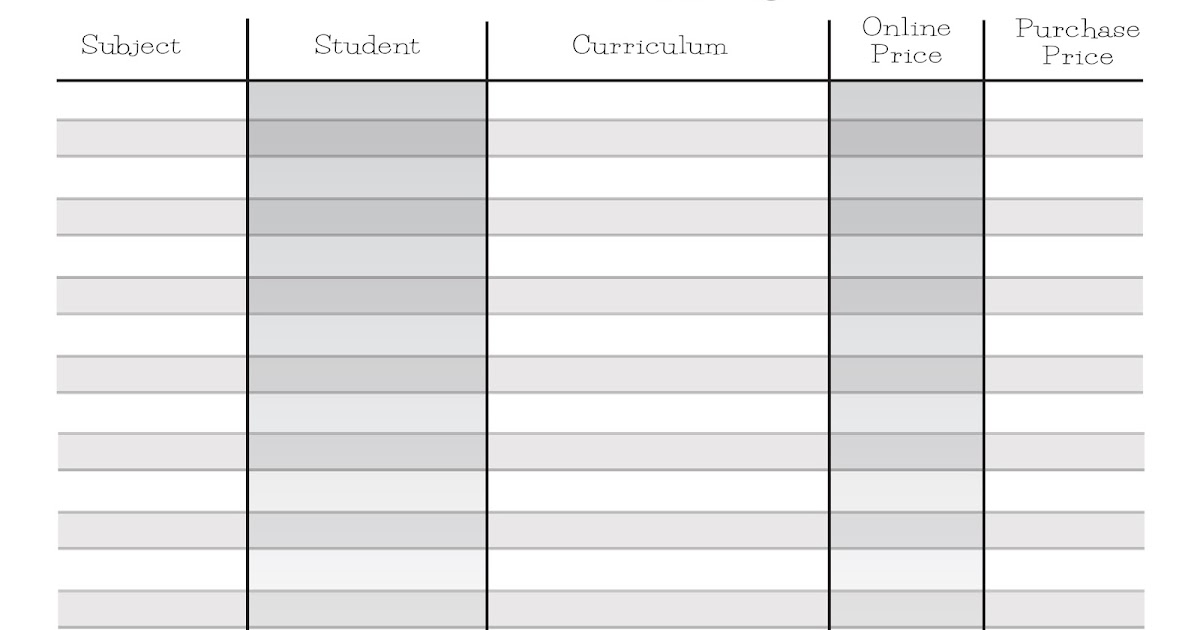 The Unlikely Homeschool How I Plan My Homeschool Curriculum - shopping list and prices