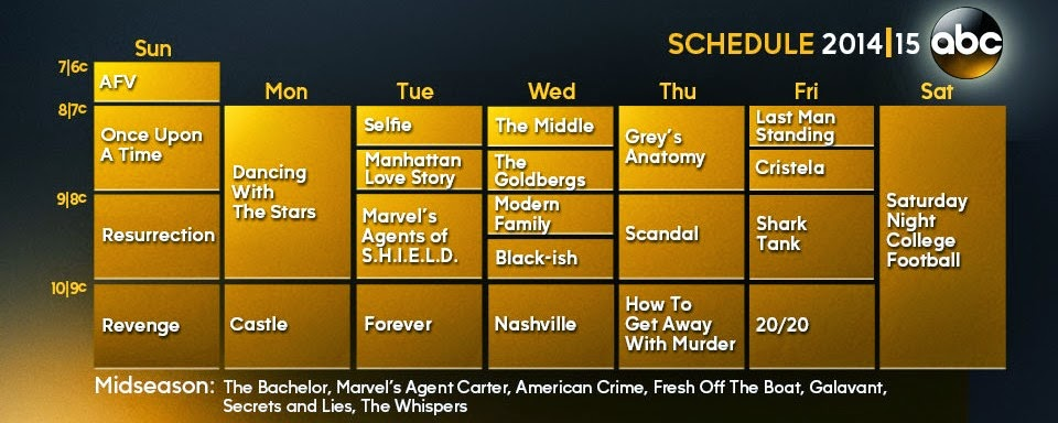 13 NEW SERIES for ABC, 2014-2015 ABC Schedule