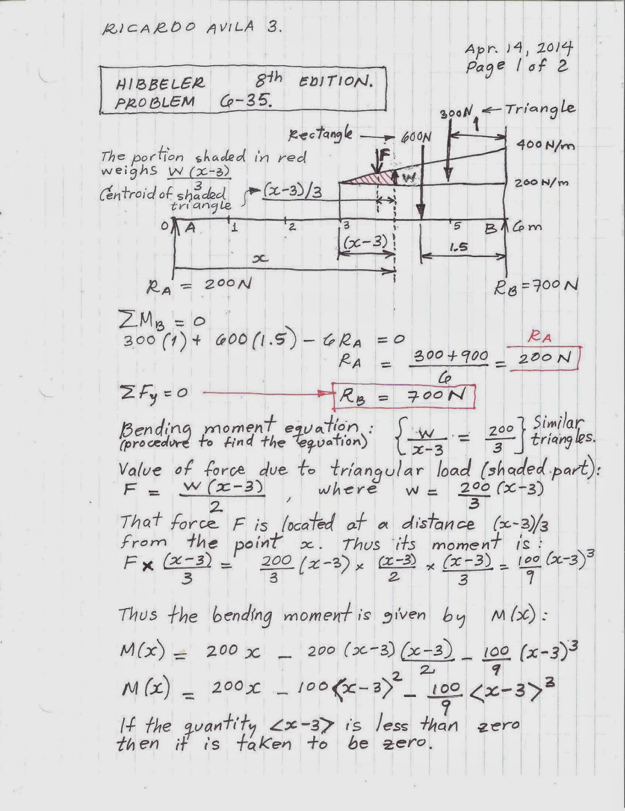 shear and moment diagram calculator obd0 distributor wiring eiweiss guenstig de page 1599