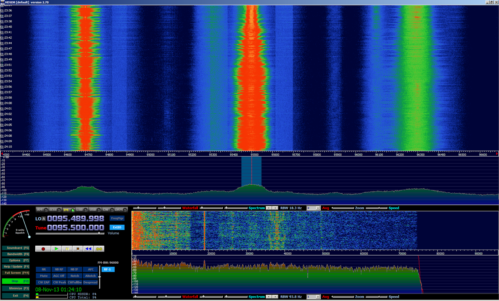 Every Blade of Grass: Yet Another Post About SDR Using A $20
