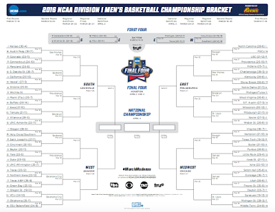 Printable-March-Madness-2016-Bracket